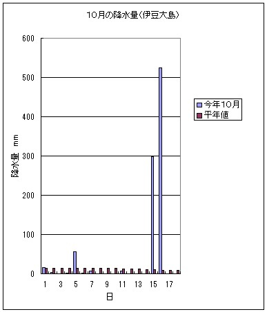 伊豆大島災害2013.jpg